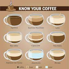 Black coffee increases metabolic activity and boosts the energy levels in your body since it consists of caffeine. Black Coffee Benefits And Side Effects Femina In