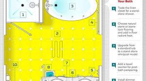 bathroom remodel project plan. Alluring Bathroom Inspirations: Attractive Fair 80 Renovation Project Plan Decorating Inspiration In How To Remodel H