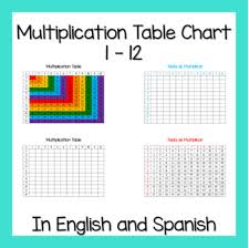 Multiplication Table Chart 1 12 In English And Spanish