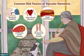 Difference Between Alzheimer S And Dementia Chart Differences Between Alzheimers And Vascular Dementia