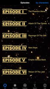 Best Star Wars Quotes Simple The Best Star Wars Apps For IPhone AppPicker