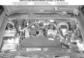 similiar 2000 chevy s10 starter location keywords 2000 chevy s10 starter location likewise 2000 chevy s10 engine diagram