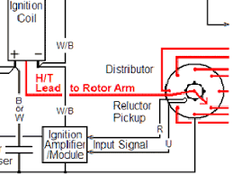points ignition system diagram wiring diagram for car engine ig108 together honda odyssey radiator hose location as well hei ignition module wiring likewise access