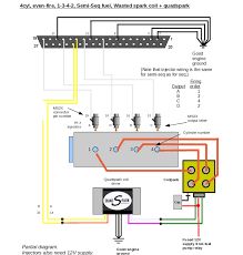 megasquirt planning for a rz or rz installing turbo rz 2rz semi sequential wiring ms3x