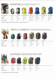 Backpack Volume Chart Jansport Backpack Size Chart Www Bedowntowndaytona Com