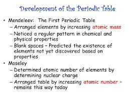 Periodic properties of elements T.M.Sankaranarayanan ppt download