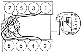 78 corvette wiring diagram wiring diagram and fuse panel diagram 78 Corvette Wiring Diagram el orden de encendido del motor on 78 corvette wiring diagram 78 corvette wiring diagram