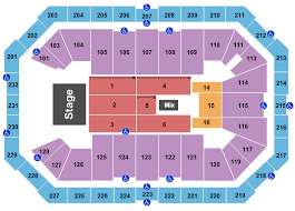 Jingle Ball Ft Worth Tickets Live At Dickies Arena