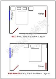 Feng Shui Rules For Bedroom feng shui bedroom layout rules home design  ideas home remodel ideas