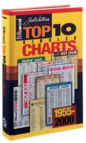 Aria Charts 2000 Singles 2000 Andy Kellmans 100 Favorite Charting R B