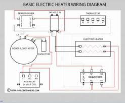 home electrical wiring dummies professional electric furnace home electrical wiring dummies professional electrical wiring diagram software house home throughout diagrams