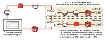 fire alarm system grade d ld2 fire alarm system Simplex Fire Alarm Wiring Diagrams grade d ld2 fire alarm system