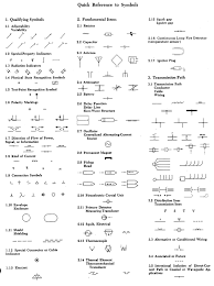 circuit diagram symbols test data wiring diagram wiring diagram symbol reference wiring diagram expert circuit diagram symbols test