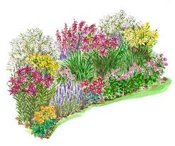 550x458 17 best ideas about flower garden plans on landscape small