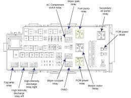 wiring diagram right sight data wiring diagram wiring diagram right sight data diagram schematic wiring diagram right sight