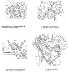 2004 chevrolet truck s10 p u 4wd 4 3l fi ohv 6cyl repair guides fig