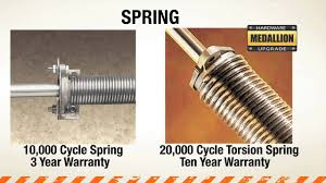 torsion spring winding bars. garage door winding bars | home depot torsion spring b