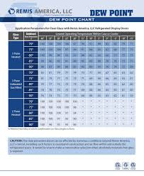 dew point chart dew point chart remis america