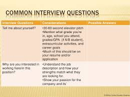 what to bring to a job interview teenager teen job search workshop for linked in