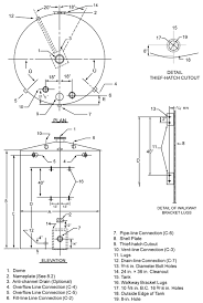 Strapping Chart Technical Info Permianlide