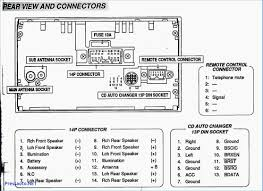 wiring diagram pics s car stereo wiring diagram of aftermarket Aftermarket Radio Harness wiring diagram pics s car stereo wiring diagram of aftermarket volvo 740 radio volvo 740 radio