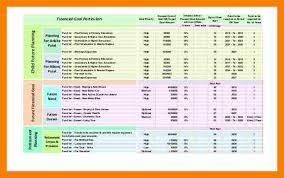 7+ financial plan examples   biology resume