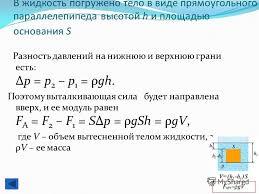 Презентация на тему Реферат по Физике ученика р класса  5 Закон Архимеда формулируется так Архимедова сила
