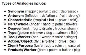 Types Of Analogies Chart Analogy Practice Lists School Stuff Orthophonie