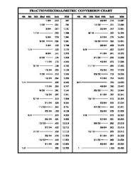 Conversion Chart Fractions To Decimals Decimal To Fraction Conversion Chart