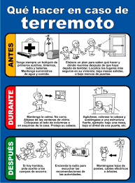 plan de emergencias familiar plan de emergencia familiar en caso de desastres alarmas y