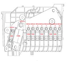 2014 Focus Fuse Box Diagram 06 Ford Focus Fuse Box Diagram