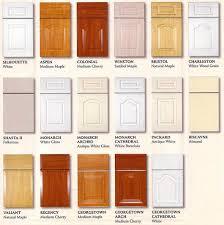High Quality Designers Choice Doors Nice Ideas