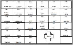 2006 kia optima fuse box diagram 2006 wiring diagrams online