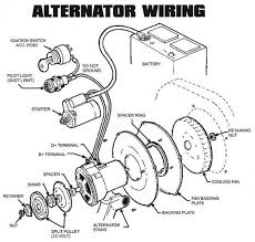 vw trike wiring diagrams manual data static timing alternator