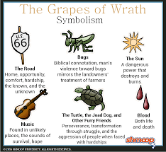 grapes of wrath essays symbols essays the artful propaganda of  the road in the grapes of wrath the road