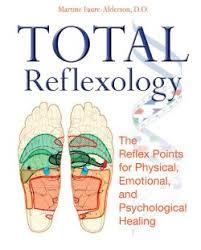 Cranial Reflexology Chart Mapping Foot Reflex Points To Chakras Craniosacral Reflexology