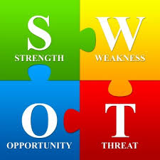 Strengths Weaknesses 28 Evaluate Your Competitors Strengths And Weaknesses