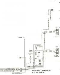 newest cj7 tail light wiring diagram cj7 wiring problem jeepforum cj7 steering column wiring diagram newest cj7 tail light wiring diagram cj7 wiring problem jeepforum com