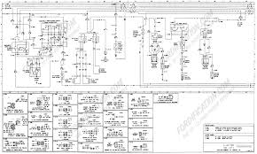 2006 ford e450 fuse box diagram wiring library 2006 ford f650 fuse box diagram detailed schematics diagram rh mrskindsclass com 2006 mustang fuse box