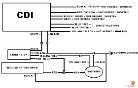 kawasaki jet ski wiring diagram wiring diagram and schematic 1995 kawasaki 900 zxi specs extravital fasion