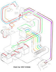 club car wiring diagram 36 volt floralfrocks club car electric golf cart wiring diagram at Club Car Golf Cart Wiring Diagram 36 Volts