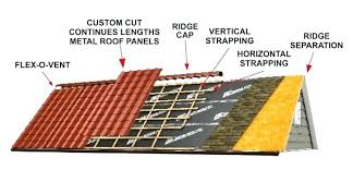 install corrugated metal roofing metal roof installation instructions over shingles cost corrugated roofing installing sheet metal