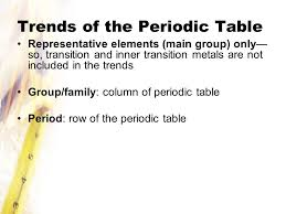 Trends of the Periodic Table - ppt download