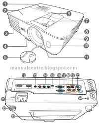 Benq W1070 Projector Manual And Troubleshooting Manual Centre