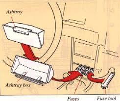 1995 volvo fuse diagram all kind of wiring diagrams \u2022 1995 Volvo 940 1995 volvo 940 rh new volvocars com volvo penta fuse box volvo penta fuse box