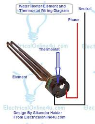 electric water heater wiring with diagram Geyser Thermostat Wiring Diagram water heater element wiring diagram geyser element wiring diagram