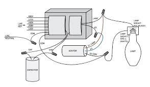 hps wiring diagram hps ballast wiring diagram \u2022 wiring diagrams metal halide 400w ballast wiring diagrams at Metal Halide Lamp Ballast Wiring Diagram