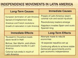 mexican revolution essay research paper academic writing service mexican revolution essay