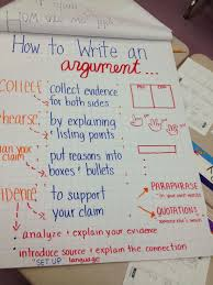 Pros And Cons Topics Of Argumentative Essays Argumentative Essays Anchor Charts Argumentative Writing