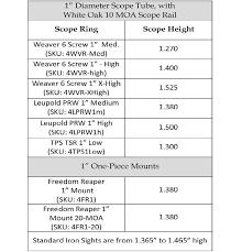 Leupold Chart Shop New Leupold Prw Scope Ring 1 Black Matte